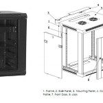 Single Section Wall Mounted Server Cabinets