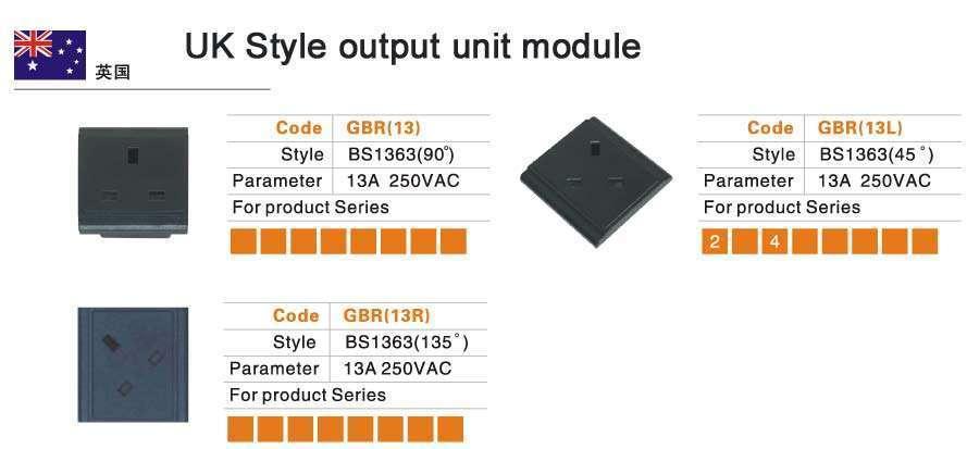 UK-Style-output-unit-module