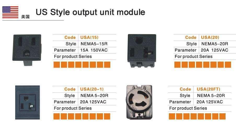 US-Style-output-unit-module