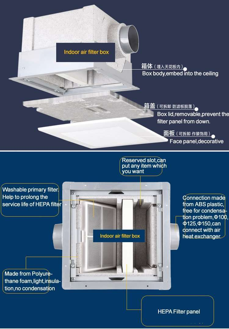 indoor air filter box structure