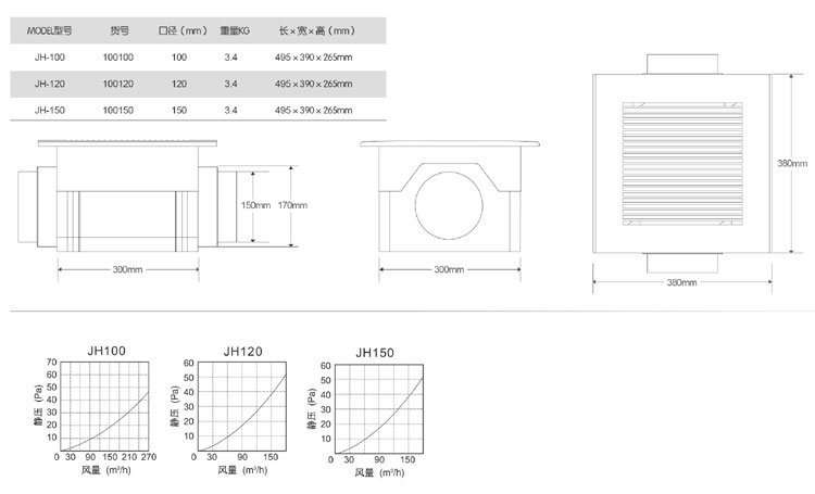 models-of-indoor-air-filter box