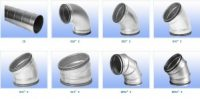 Round spiral air duct and fittings
