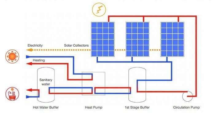 Solar-PVT-Panel4