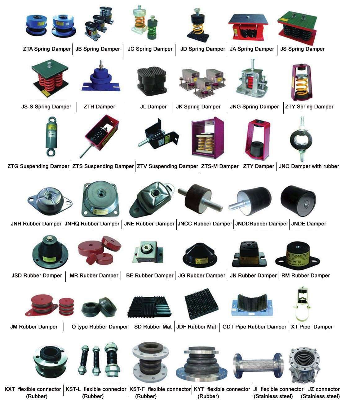 Air Ventilation Anti-Vibration Devices