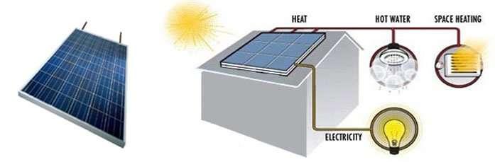solar-PVT