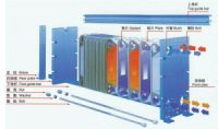 M15M Gasketed Plate Heat Exchanger