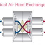 Air to Air Heat Exchanger,Duct Air Heat Recovery