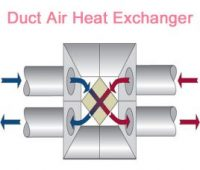 Air to air heat exchanger Recuperator