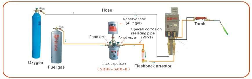 Brazing Flux Vaporizer5