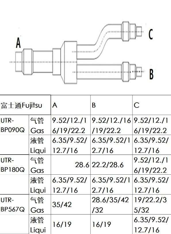FIJITSU Copper Distribution Tube Fittings Y branch joint models and sizes