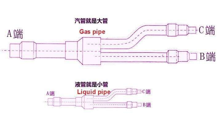 Gree Copper Distribution Tube Fittings Y Branch Joint