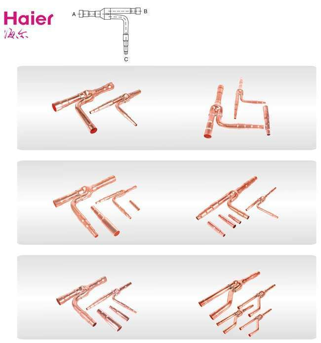 Haier Copper Branching Joint
