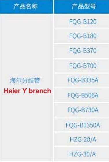 Haier Y branch joint models