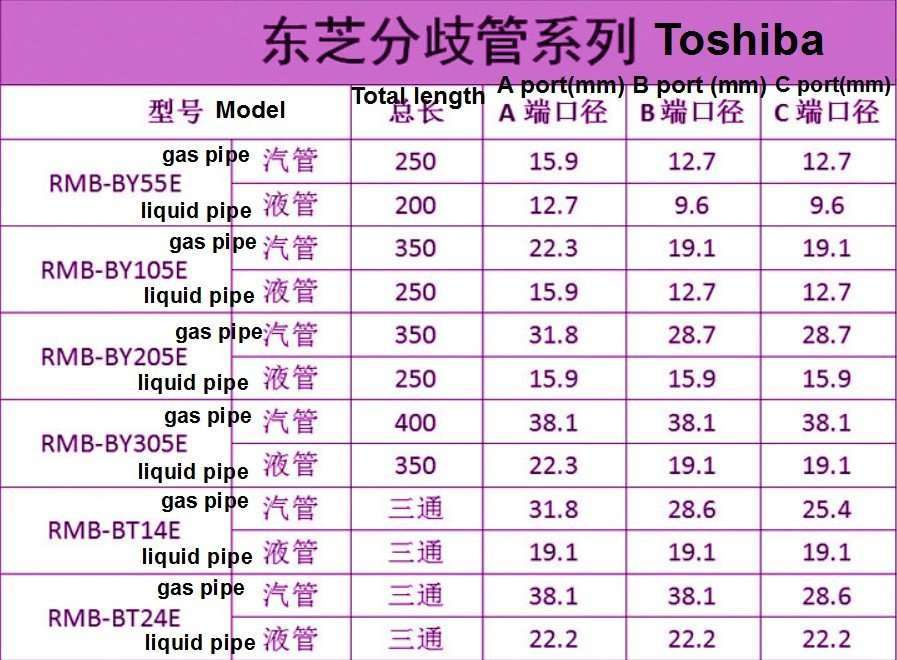 Toshiba Copper Distribution Tube Fittings models and sizes