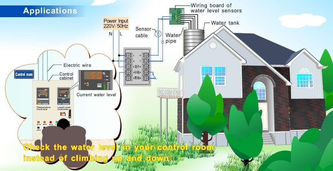 Solar Water Level Digital Controller