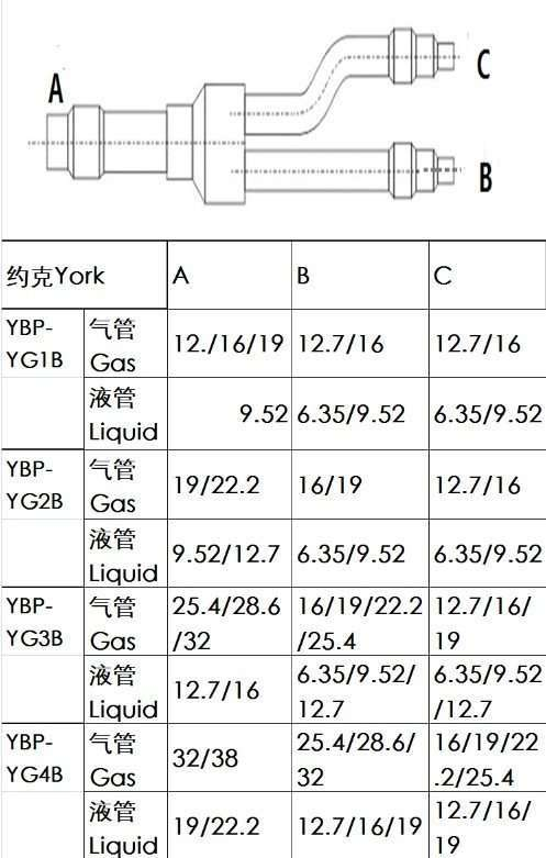 YORK Copper Distribution Tube Fittings Copper Y Branching models and sizes
