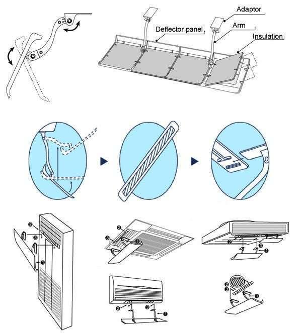 installation-air-deflector