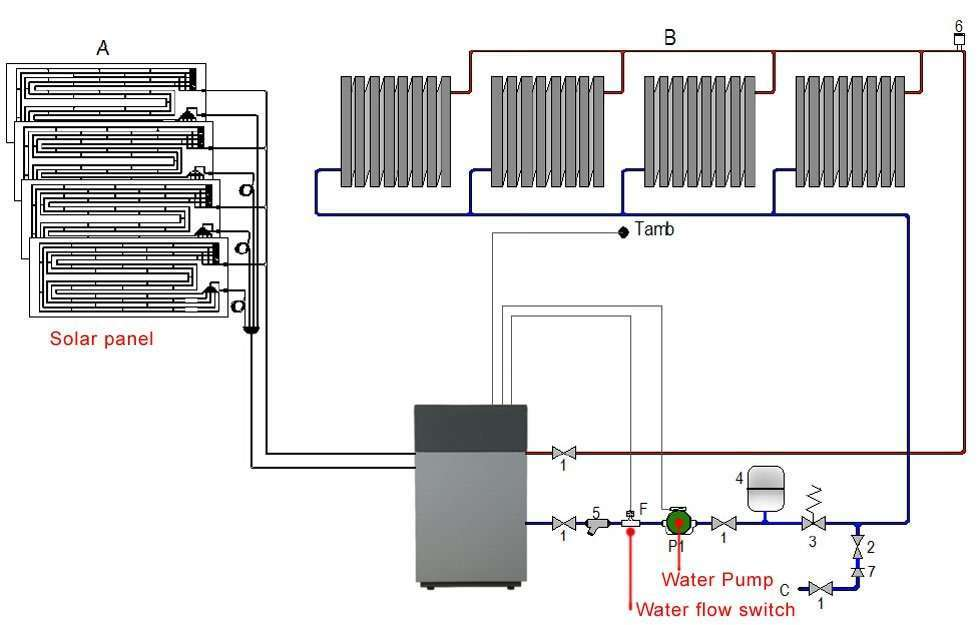 typical-application for water flow switch in solar water system