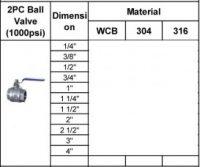 2pc-ball-valve-1000psi