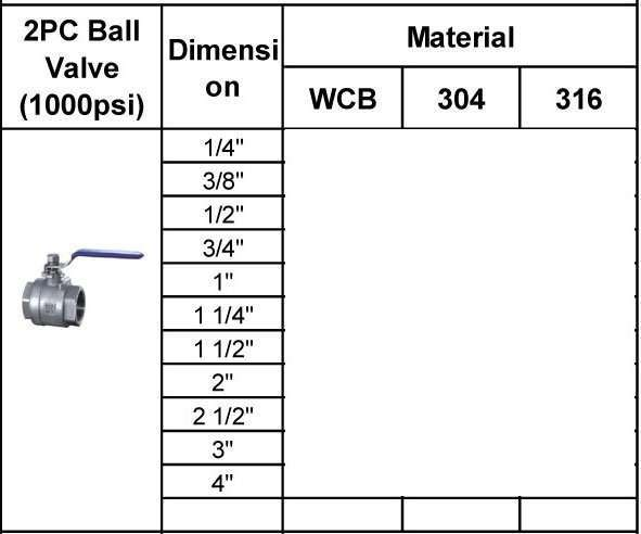 2pc-ball-valve-1000psi