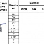 3pc ball valve 1000psi