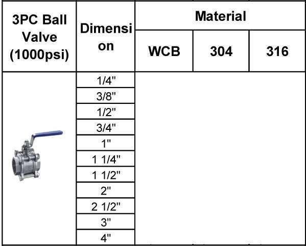 3pc ball valve 1000psi