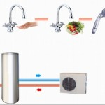 Heat-pump water heater(Air-source water heater)