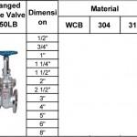 flanged gate valve 150lb