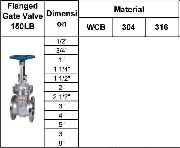 flanged-gate-valve-150lb
