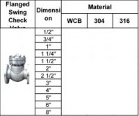 flanged swing check valve 150LB