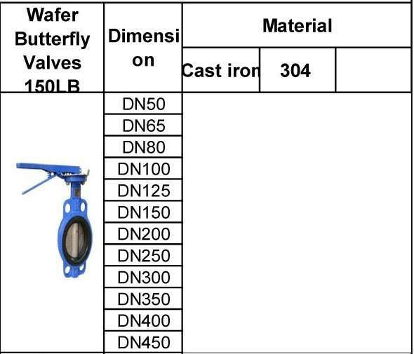 water bufferfly valves150LB