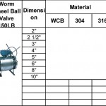 Worm wheel ball valve 150lb
