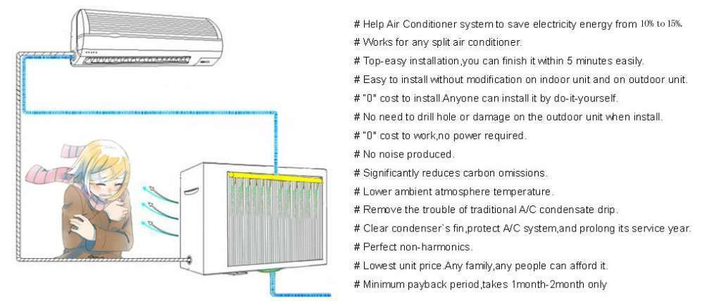 AC-energy-saver-features