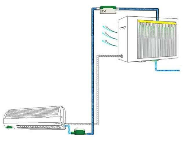 energy-saver-model2