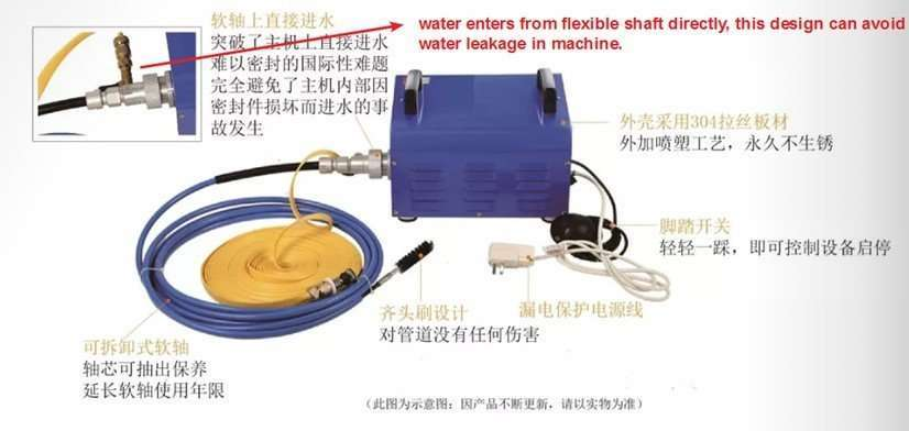 Chiller tube cleaning equipments 20