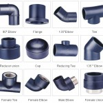 PE Pipe Fittings