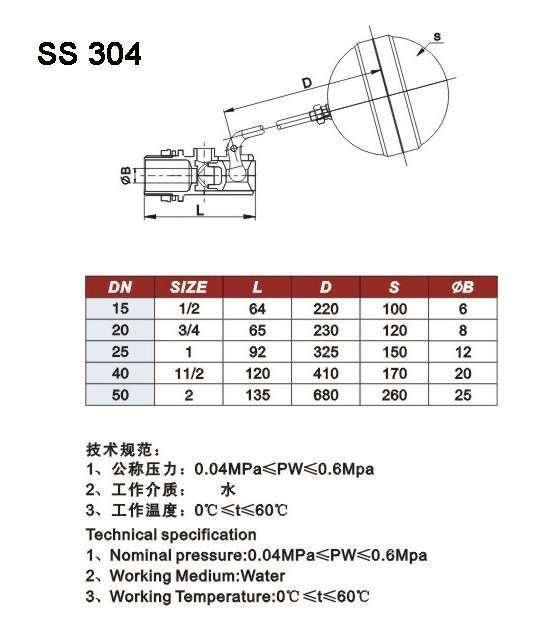 SS floating ball valve technical-parameter