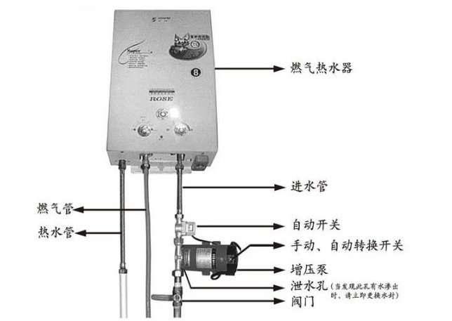 Water Circulation Pump11