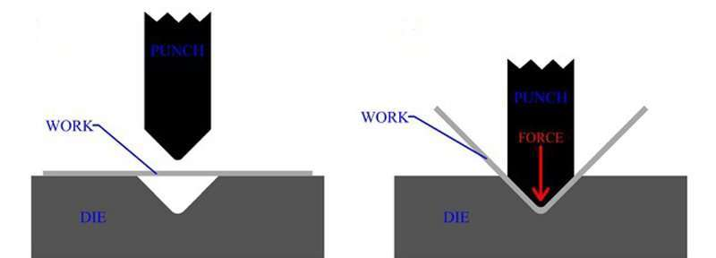 bending-process