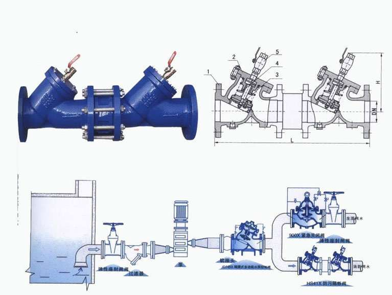 double-non-return-valve-use
