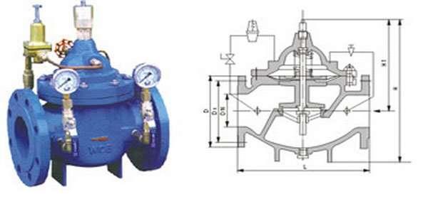 flow-controlling-valve