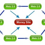 Tier 1 link building by manual,1st tier backlinks built manually
