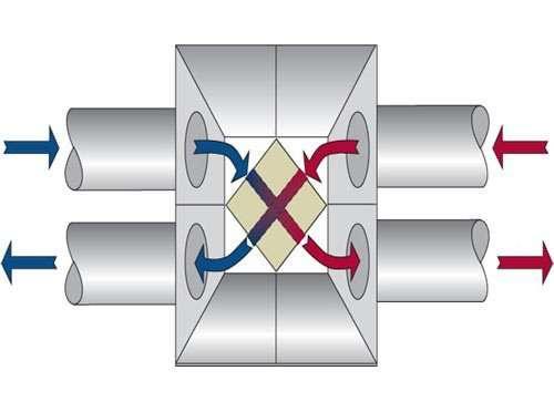 air-heat-exchanger