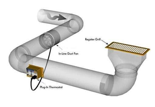 duct-inline-fan-application