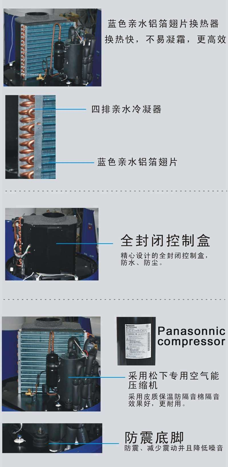 with panasonnic compressor