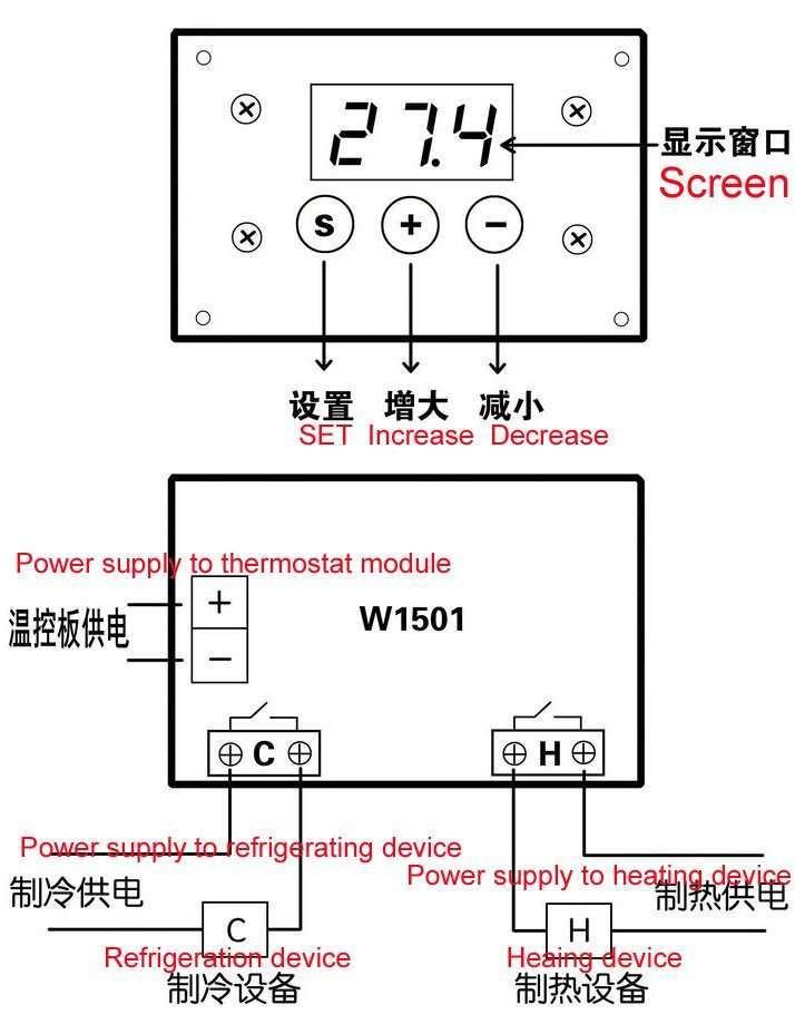 XH-W1501-3