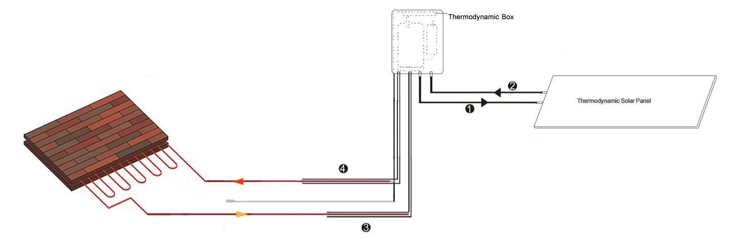central-heating-4