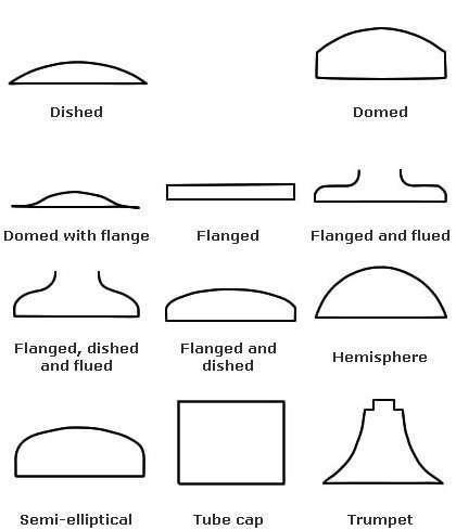 metal spimming shapes