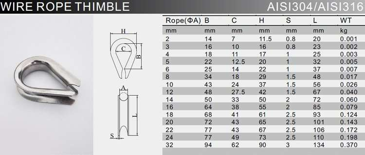 SS Wire Rope Thimble Specification