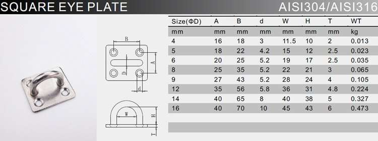Stainless Steel Square Eye Plate specification